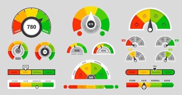 Indicadores de puntaje crediticio. límite de crédito indicador de nivel. velocímetro medidor de clasificación de mercancías
