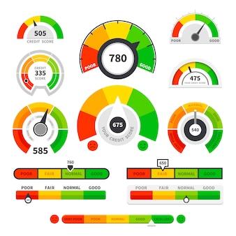 Indicadores de puntaje de crédito. medidor de velocidad del medidor de mercancías. indicador de nivel, manómetros de calificación de préstamos crediticios