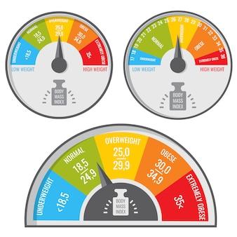 Índice de masa corporal, bmi medico y tabla de fitness. indicador de peso vectorial