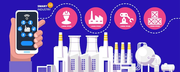 Industria 4.0 sistemas físicos infografía de la industria inteligente 4.0 automatización
