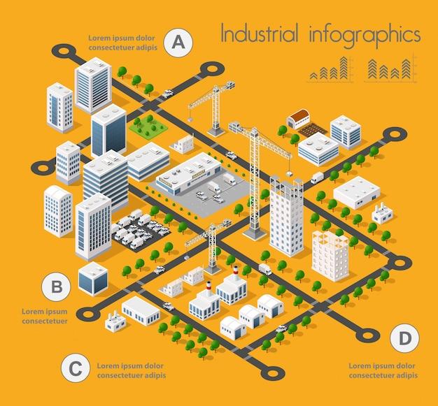 Industria de la construcción 3d
