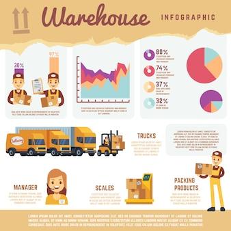 Industria del embalaje y logística, infografía vectorial con almacenes, camiones y operadores de transporte.
