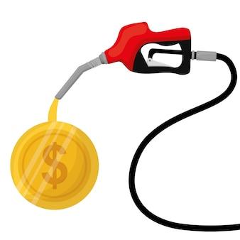 Industria petrolera y precios
