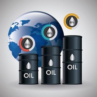 Industria de los precios del petróleo