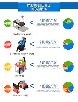 Infogaphics del modo de vida sedentario