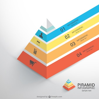 Infogapía con forma de pirámide
