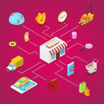 Infografía 3d isométrica de compras en línea