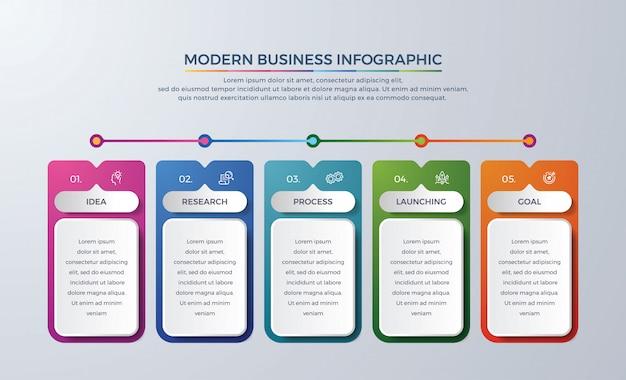 Infografía de 5 pasos o línea de tiempo del proceso con diferentes colores.