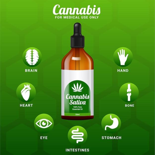 Infografía de aceite de cannabis con beneficios. ilustración vectorial