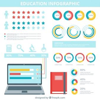Infografía acerca de la educación con diferentes recursos
