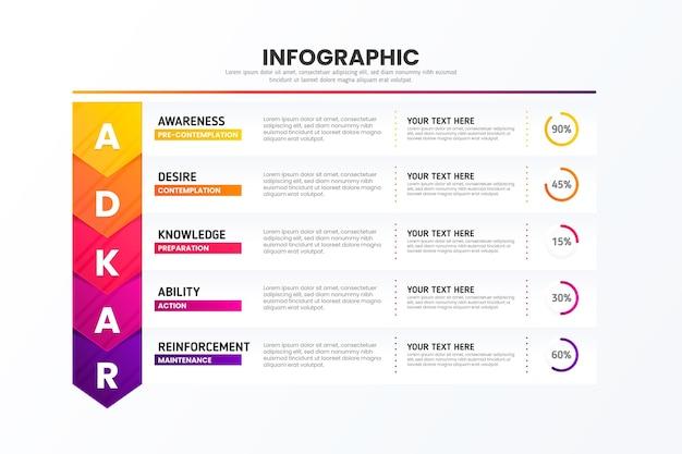 Infografía adkar