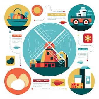 Infografía de agricultura ecológica