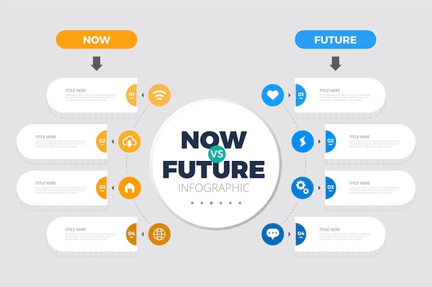 Infografía ahora vs futuro en diseño plano