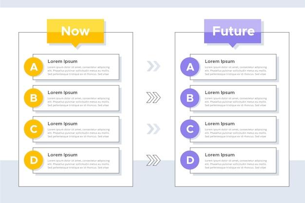 Infografía ahora vs futuro