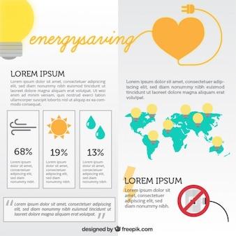 Infografía de ahorro de energía