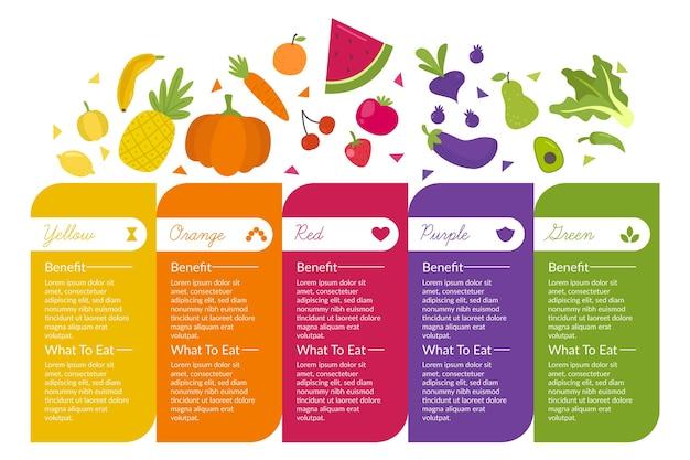 Infografía con alimentos frescos y saludables.