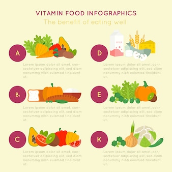 Infografía de alimentos vitamínicos