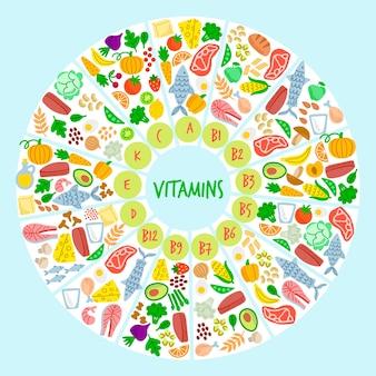Infografía con alimentos vitamínicos
