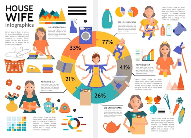 Infografía de ama de casa plana con diagrama de diferentes tareas domésticas y asuntos de mujeres ilustración