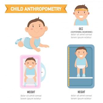 Infografía de antropometría infantil.