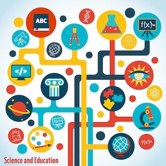 Infografia de arbol de ciencia