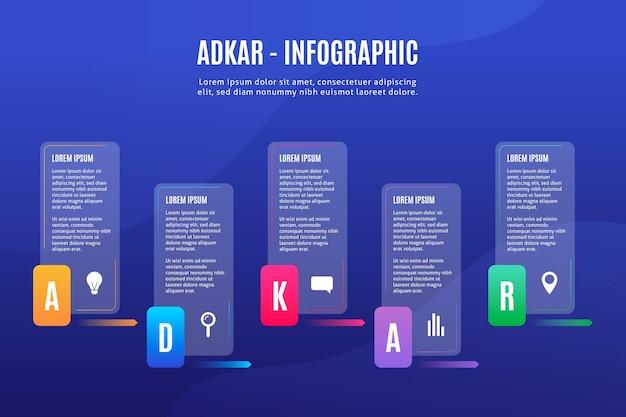 Infografía askar