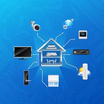Infografía de automatización del hogar inteligente inalámbrica