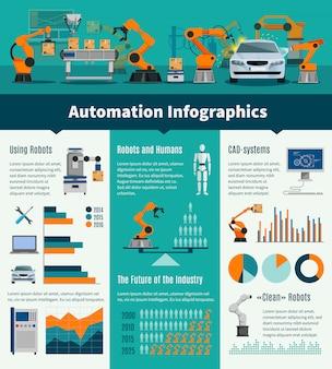 Infografía de automatización con robots y seres humanos símbolos vector plano ilustración