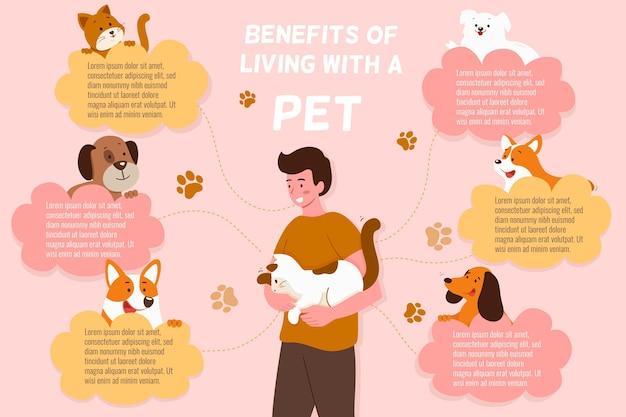 Infografía de beneficios al vivir con una mascota.