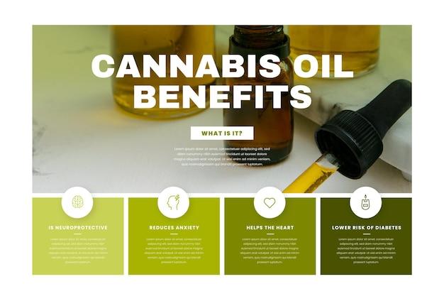 Infografía de beneficios médicos del aceite de cannabis