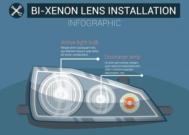 Infografía bi-xenon lens installation