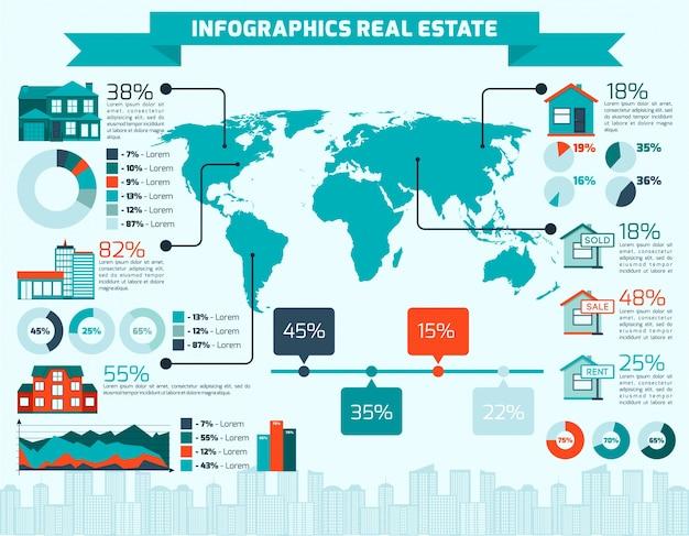 Infografía de bienes raíces