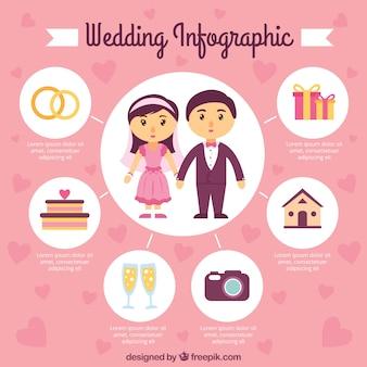 Infografía de boda de círculos