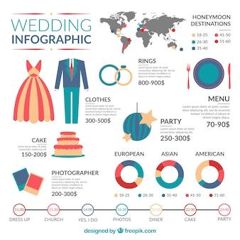 Infografía de boda de colores