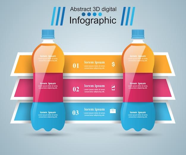 Infografía de botella de agua.