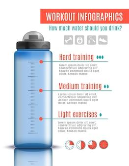 Infografía de botella de plástico de fitness