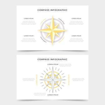 Infografía de brújula de diseño plano