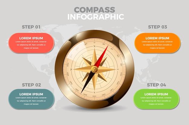 Infografía de brújula en diseño plano