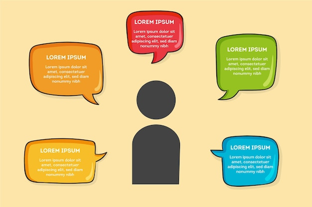 Infografía de bubles de discurso dibujado a mano