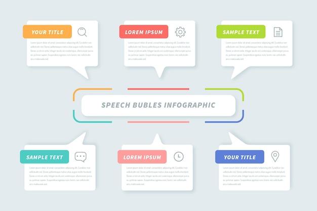 Infografía de bubles de discurso plano