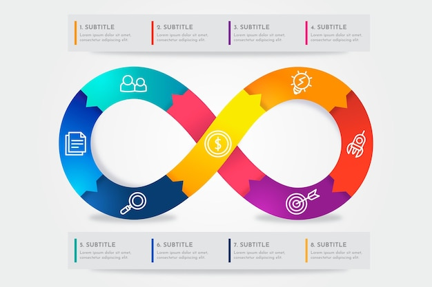 Infografía de bucle infinito con colores y texto