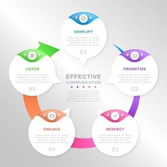 Infografía de burbujas de discurso degradado