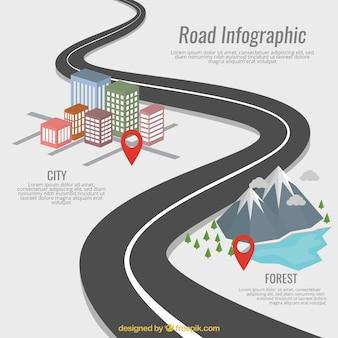 Infografía de carretera