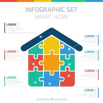 Infografía de casa inteligente