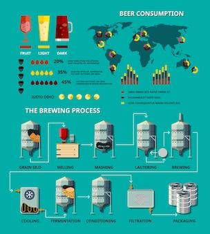Infografía de cerveza de vector. ilustración de elaboración de cerveza y grano, silo y molienda, maceración y filtración, enfriamiento y fermentación