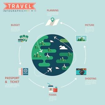 Infografía de ciclo de viaje con mundo minimalista