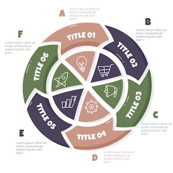 Infografía del ciclo de vida del proyecto dibujado a mano