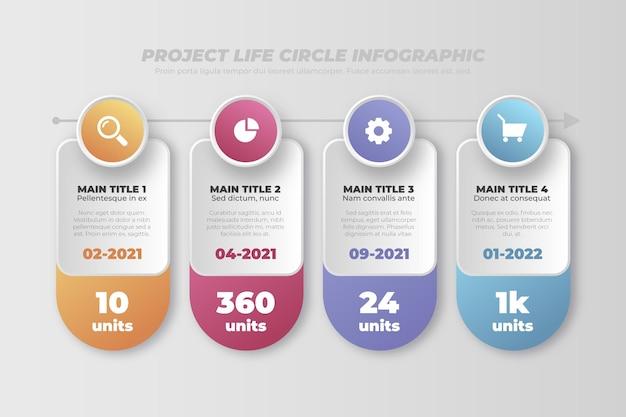 Infografía del ciclo de vida del proyecto.