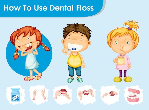 Infografía científica médica del cuidado dental con niños.
