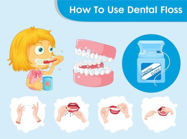 Infografía científica médica del procedimiento de hilo dental.